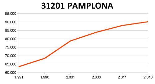 PAMPLONA VIVIENDAS.jpg