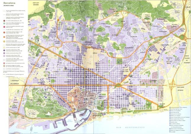Barcelona evolucion.jpg