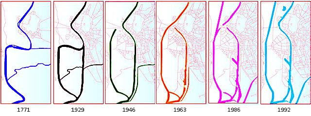evolucion rio.jpg