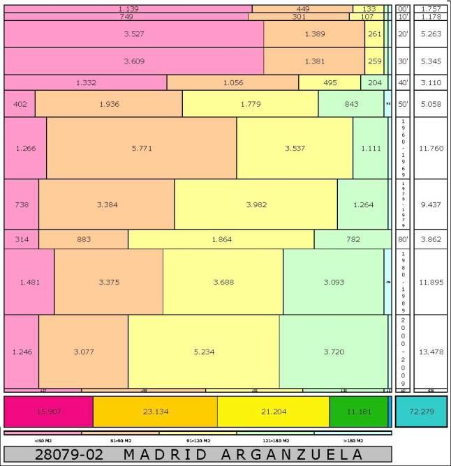 28079-02-arganzuela-mekko02