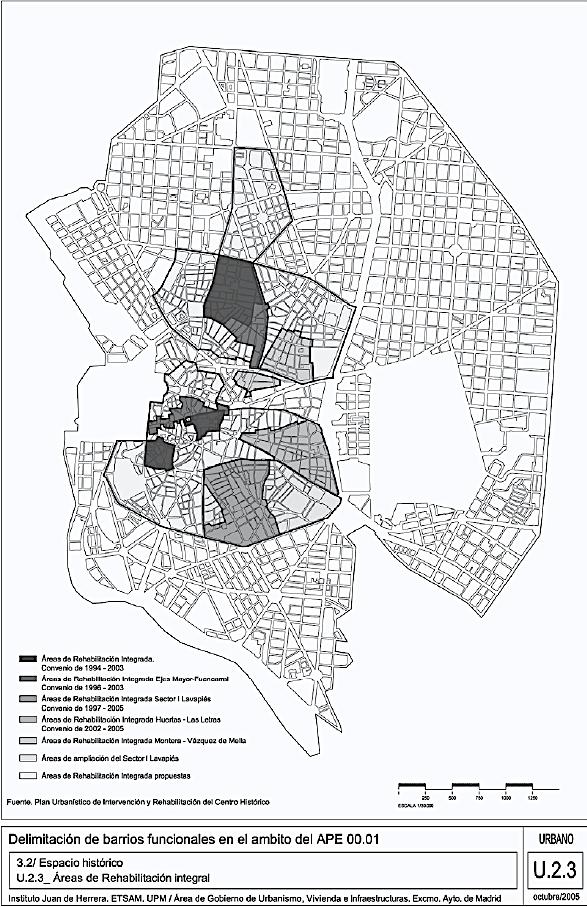 u2-3-delimitacion-barrios-funcionales-centro