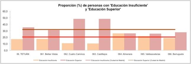 28079-06 por educacion