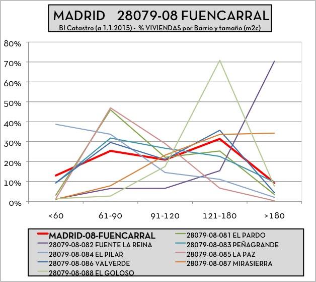 GRAFICO MADRID-08