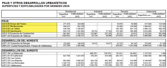 TABLA USOS PAUS.png